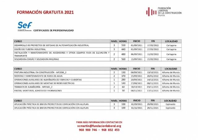 La Fundación Laboral de la Construcción presenta sus cursos formativos para los próximos meses 2 FRECOM